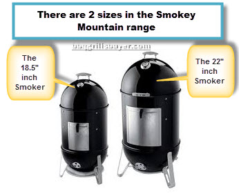 weber smokey mountain 18 5 inch or 22 5 inch charcoal smoker review 731001 721001 bbq. Black Bedroom Furniture Sets. Home Design Ideas