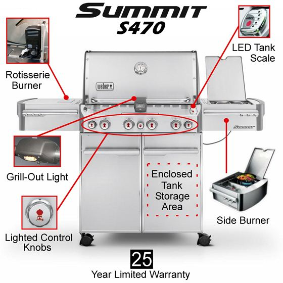 weber summit s 470 gas grill reviewbbq grills buyer. Black Bedroom Furniture Sets. Home Design Ideas